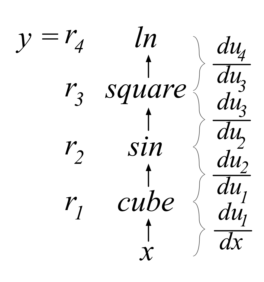 chain-tree.png